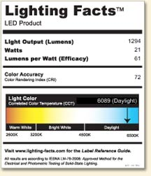 Lighting Facts Label  sc 1 st  ImbuTec & ImbuTec News | ALSI products meet U.S. Department of Energyu0027s ... azcodes.com